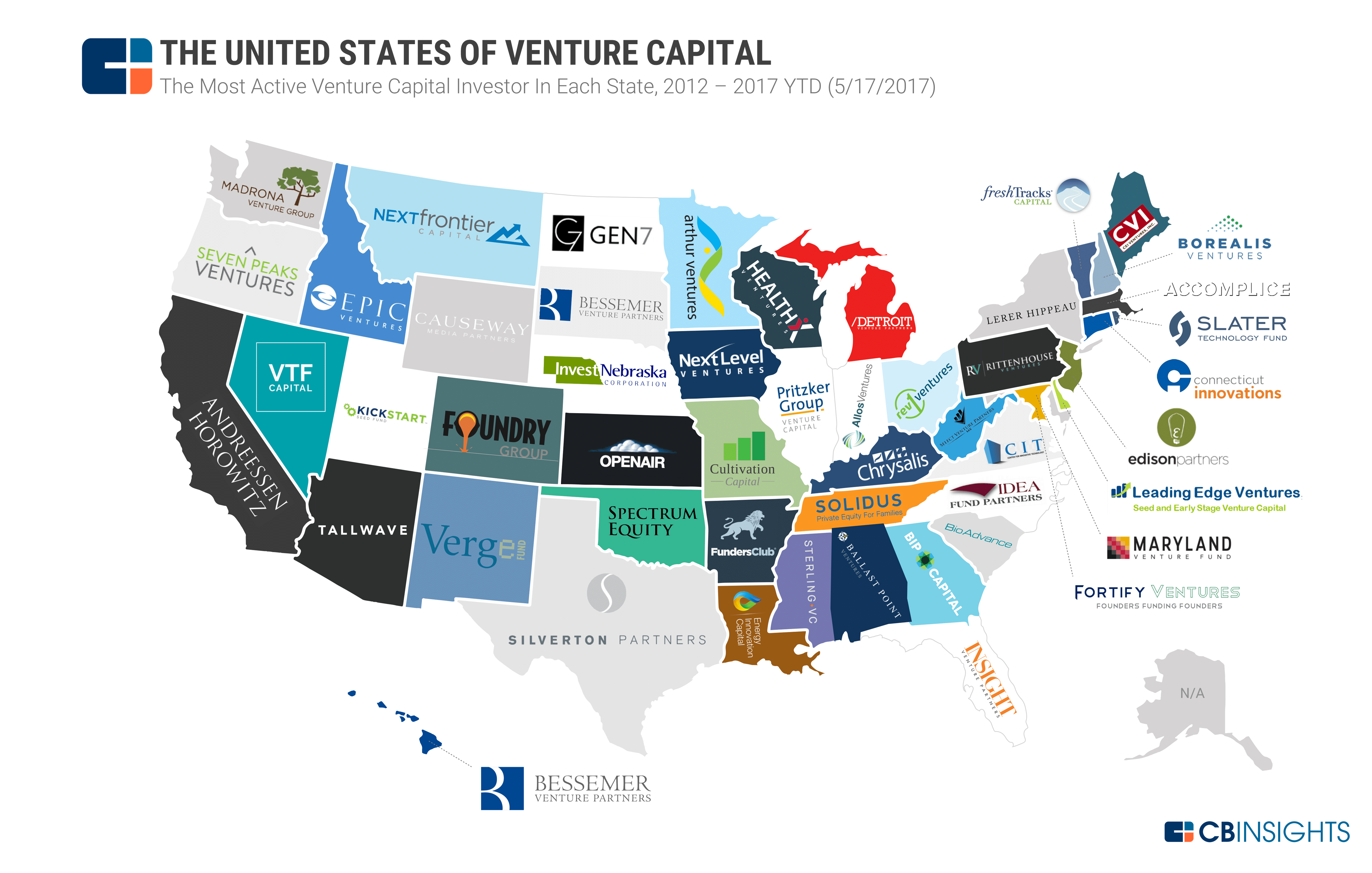 The United States of Venture Capitial Map